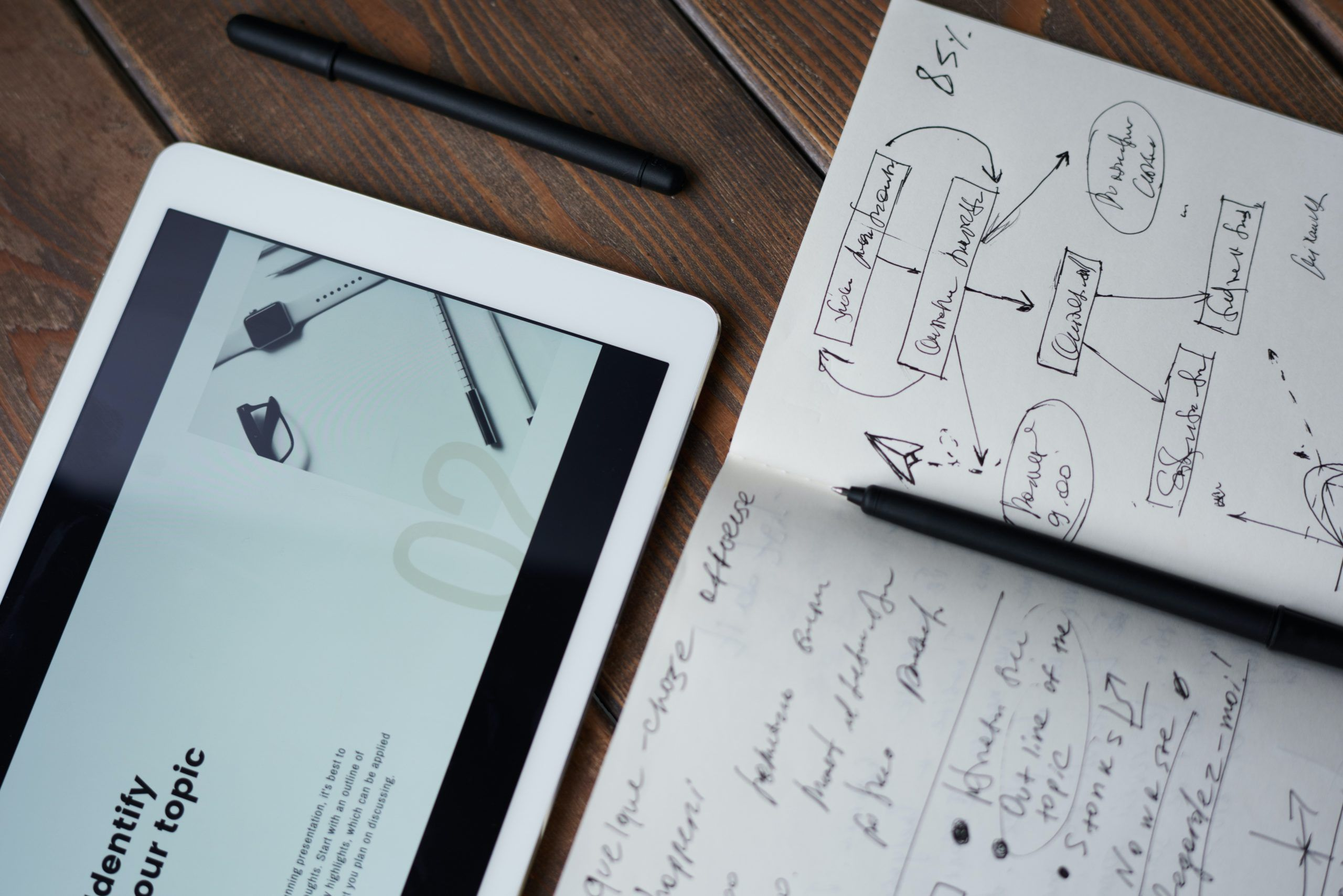 An iPad and a notebook with notes in it.